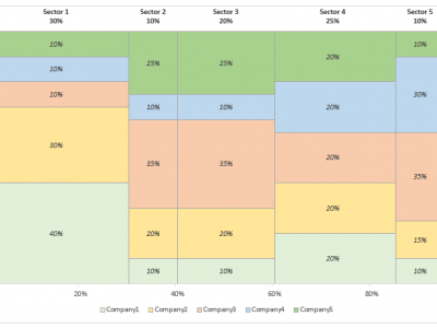 Excel Marimekko Charts