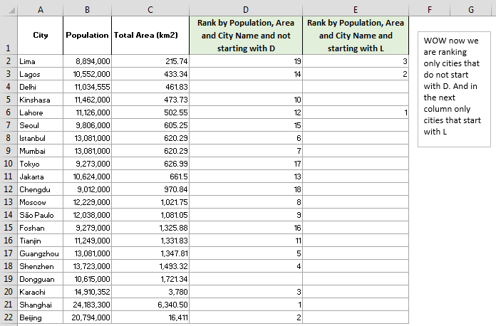 Ranking in Excel