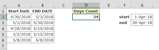 Excel Formula to Count the Number of Days