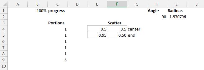 Excel Gauge Chart