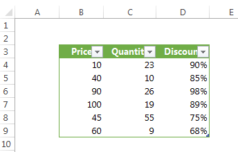 Sumprodct in Power Query
